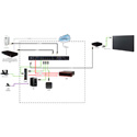Broadata LBC-PSW84 Link BridgeT  Multi-Format Presentation Switch