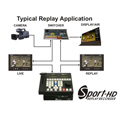 Buf Technology Sport-HD Single Channel HD Replay System