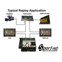 Buf Sport-HD Dual Channel HD Replay System