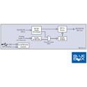 Cobalt BBG-EM-AA 3G/HD/SD Analog Audio Embedder