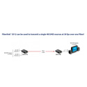 Artel FiberLink 3513-B3L-NA Multimode 2-Channel 3G-HD w/4K/UHD Support Fiber Box with LC Connectors - Receiver
