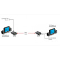 Artel FiberLink 3516-B7S Singlemode 2 Channel Bidirectional 3G/HD/SD-SDI Over 1-Fiber Box with ST Connectors - Transmit