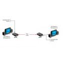 Artel FiberLink 3517-B7S Singlemode 2 Channel Bidirectional 3G/HD/SD-SDI Over 1-Fiber Box with ST Connectors - Receiver