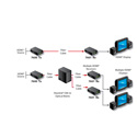 Artel FiberLink 7600-B7S Routable HDMI over One Fiber with HDCP Support - Box with ST Connectors - Transmitter