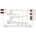 Decimator Design MD-CROSS V2 HDMI/SDI Cross Converter