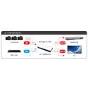 Digital Forecast X-SDI AV Signal Effect & Synchronizer