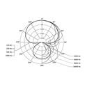 Beyerdynamic DT-290MKII 200/250 Ohms Light Headset with Dynamic Microphone