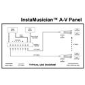ETS SDS906 InstaMusician - AV Panel InstaMuscian Panel 24 MXLR and 2 FBNC to 8 Ethercon RJ45 Jacks - 2 RU