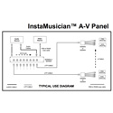 ETS SDS909 InstaMusician - AV Panel InstaMuscian Panel  24 FXLR and 2 FBNC to 8 Ethercon RJ45 Jacks - 2 RU