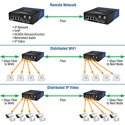 Fiberplex FP1004E/2L5B/EUI Light Industrial 6 Port 10/100/1000 Ethernet Switch - 4 Copper plus 2 SFP Cage