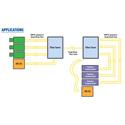 Multidyne FS-3X3-TRXB-ST 3 x 3 Ch. FiberSaver Transceiver/Remapper ST Connectors - Requires FS-3X3-TRXA-ST for Operation
