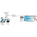 HRT UHB-R VGA / HDMI Auto-Switching HDBaseT Receiver