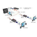 UTP (CAT5) VGA/Audio Receiver with Long Cable Compensation to 1000 Ft