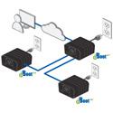 Dataprobe iBOOT-EXP iBoot G2-Plus Expansion Unit