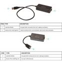 Icron 1850 USB 1.1 Rover 1850 Single port Cat 5e 85 meter extender
