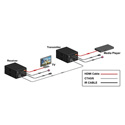 KanexPro EXT-HD100MHBT 4K Compliant HDBaseT 100-Meter HDMI Extender w/ PoE Support