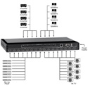 KanexPro HDMX88A-18G 8x8 HDMI 2.0 Matrix Switcher with Audio Outputs Supporting 4K/60Hz