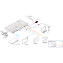 KanexPro HDSC61D-4K 6-Input Collaboration Switcher & Scaler with 4K HDMI Output
