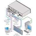 Kramer VP-439 HDMI / PC / CV to HDMI ProScale Digital Scaler