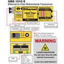 Yellobrik OBD 1510 E - Bidirectional Ethernet to Fiber Extender (pair)