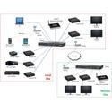 MuxLab 500763-TX HDMI Over IP H.264/H.265 PoE Transmitter 4K/30