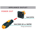 Neutrik NAC3FX-W Female powerCON TRUE1 Screw Termina IP65 Cable Connector