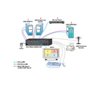NTI SPLITMUX-USBHD-4RT HDMI Quad Screen Multiviewer with Built-In KVM switch Desktop