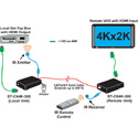 NTI ST-C64K-300 4K HDMI Extender via One CATx to 300 Feet