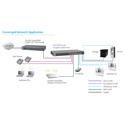 Netgear ProSafe GS728TPP 24 Port 1000Base-T Gigabit PoE Smart Managed Switch with 4 SFP Ports