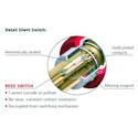 Neutrik NP2RX-ULTIMATE 2 pole 1/4 Inch Right-Angle Phone Plug -  Gold/Black