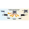 Quantum Data 280A HDMI and HDBaseT Video Analyzer