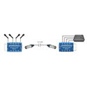 Radial Catapult RX4M Cat 5 Analog Snake Receiver with 4 Mic Level Isolated XLR-M Outputs & 1 Set of Pass-through XLRM