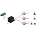 RDL RU-NL4P Network to Line Level Interface - PoE