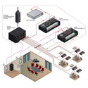 RDL TX-PD8X Switching Power Supply Distributor