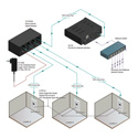 RDL TX-TP4PW Power Inserter / Signal Breakout - Twisted Pair Format-A - 4 Outputs