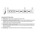 Samson PowerStrip PS15 Rackmount Power Distributor