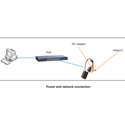 Speco D1BD Low Cost D1 Encoder - Analog Video to MPEG IP Video