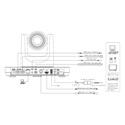 AViPAS AV-1360  Full HD 1080p PTZ Camera with 20X Optical Zoom & 32X Digital Zoom H.265 Streaming and USB Local Storage