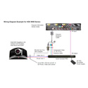 Vaddio 999-9500-000 WallVIEW PRO EagleEye High Def Pan/Tilt/Zoom Camera System