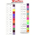 WindTech 900 series Medium Sized Windscreen 900-01  1 5/8in Sphere Grey