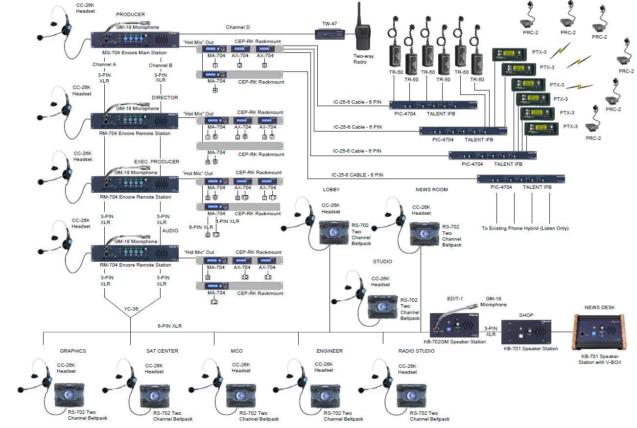 Clear Com Headset Wiring Diagram 32 Images 6 Pin Xlr Cc 26k X4 Single Ear Lightweight 4f