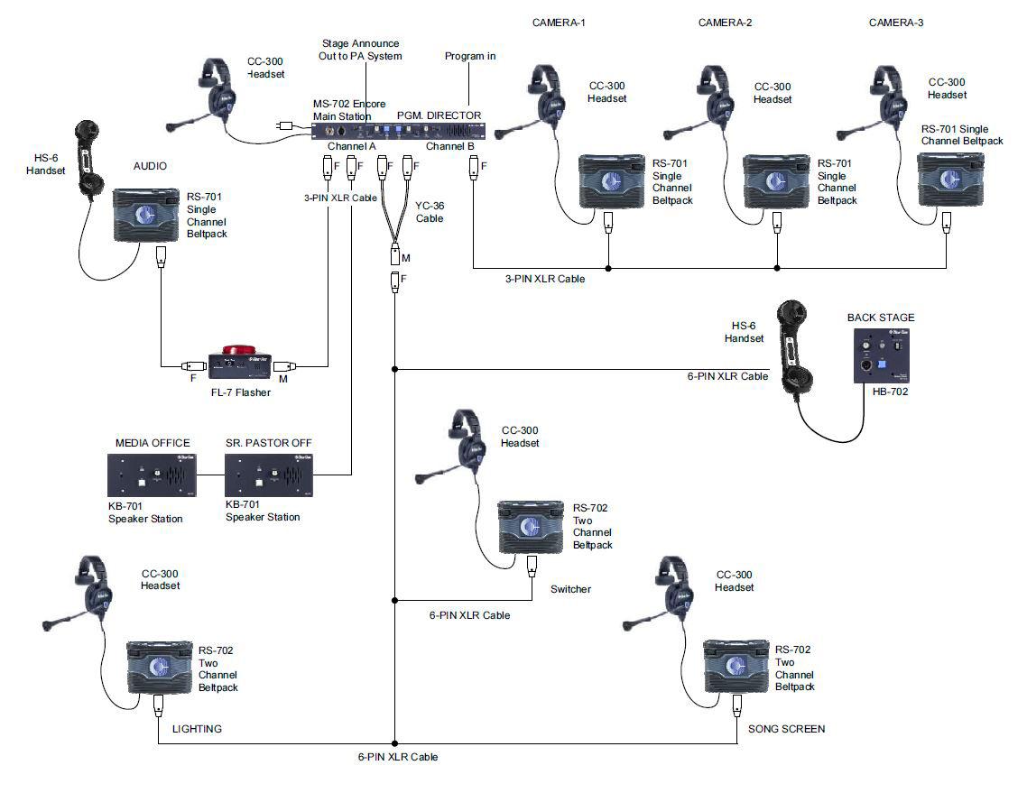 dish hopper 3 installation diagram dish hopper manual elsavadorla