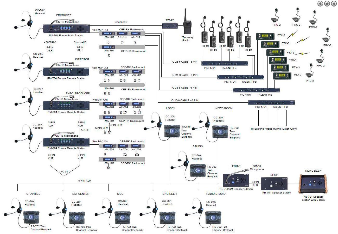 Telex Wiring Diagram Xlr To Clear Com - Wiring Diagrams