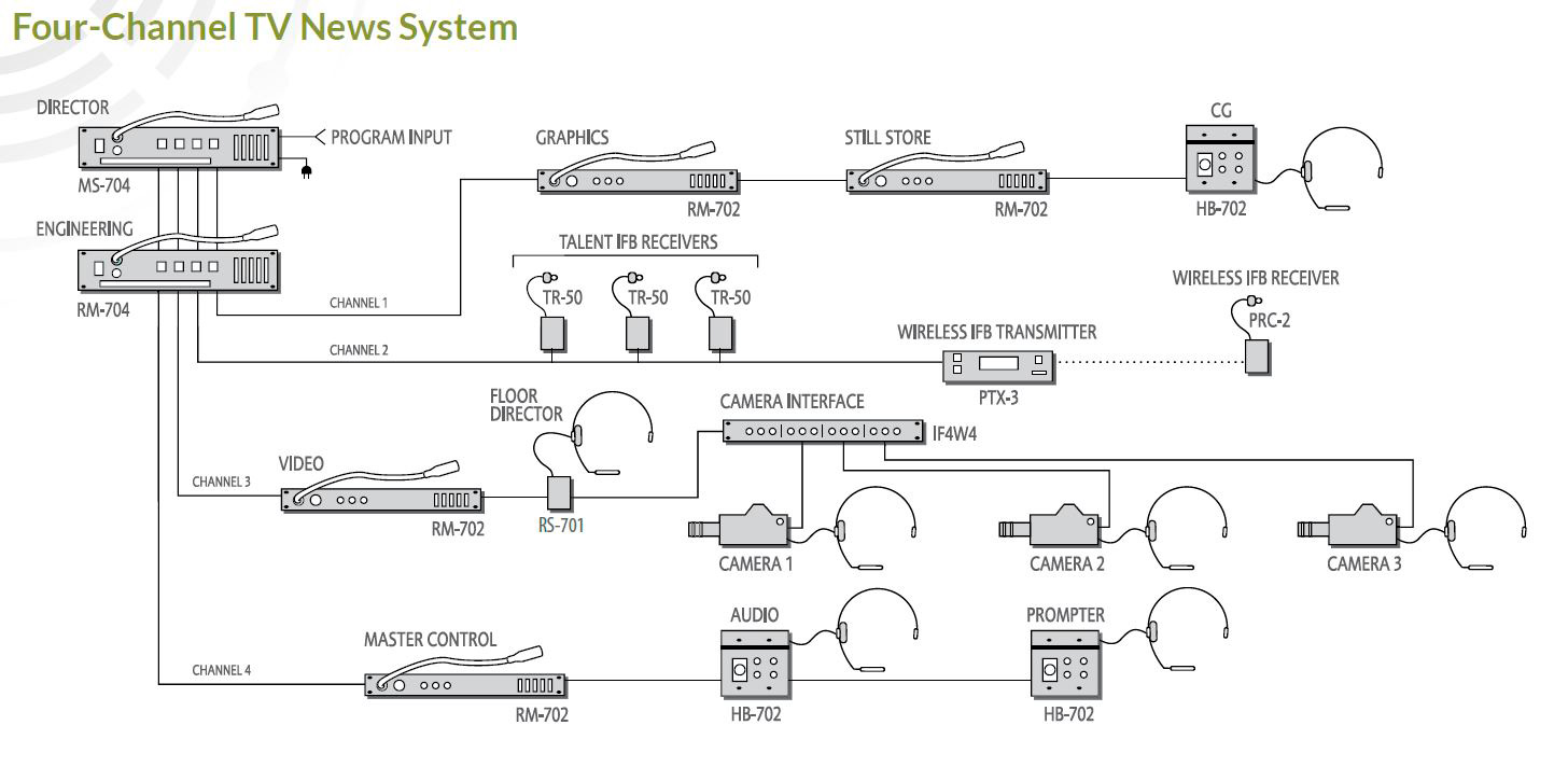Neutrik Powercon Wiring Diagram Schematics And Diagrams Best Image 2018