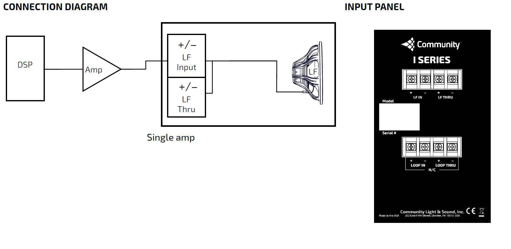 X44 Wiring Diagram Simple Renault Visu Community Is6 112w Medium Power 12 Inch Subwoofer White Led Circuit Diagrams