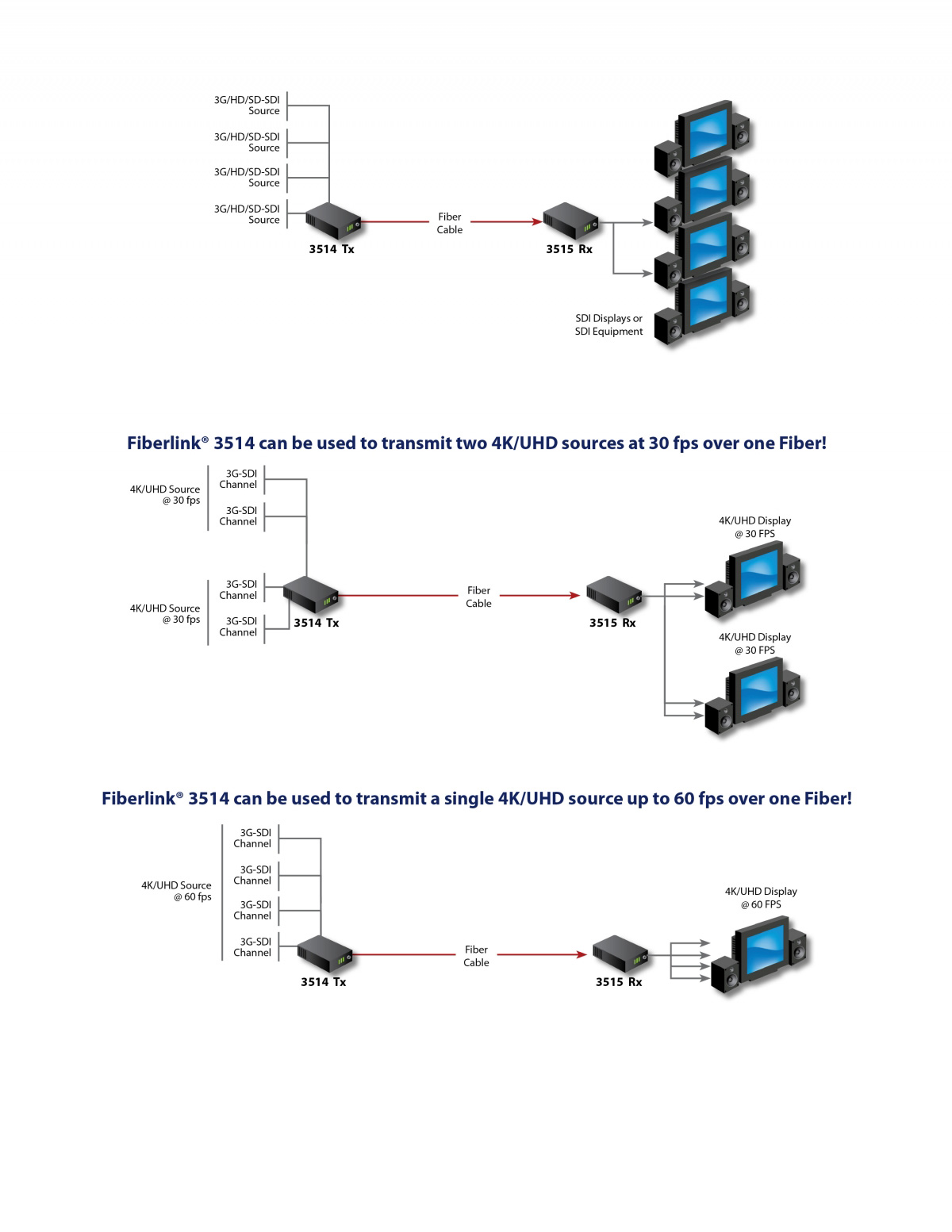 CSI 3514 B7S artel fiberlink 3514 b7s sm & mm 4 channel 3g hd w 4k uhd 60 support Basic Electrical Wiring Diagrams at bayanpartner.co