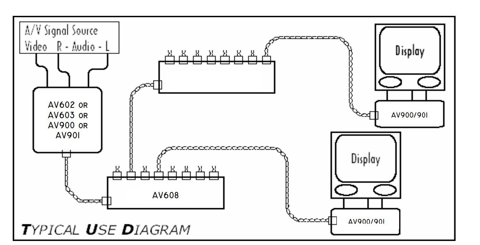 Ets Av608 Utp Audio Video Distribution Hub 8 Channel Rj10 Wiring Diagram