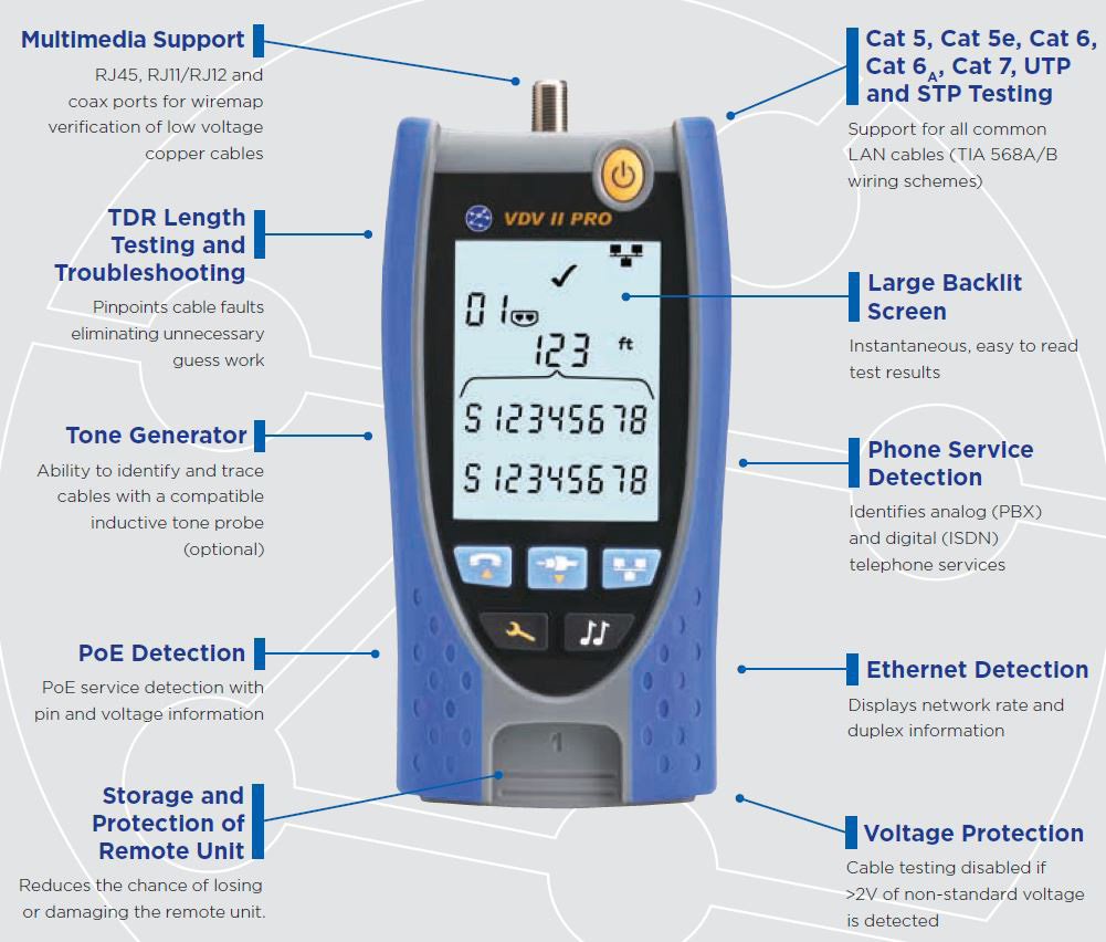 Ideal R158003 Vdv Ii Pro Tester Voice Data And Video Cable Verifier Cat 5 Wiring Schemes