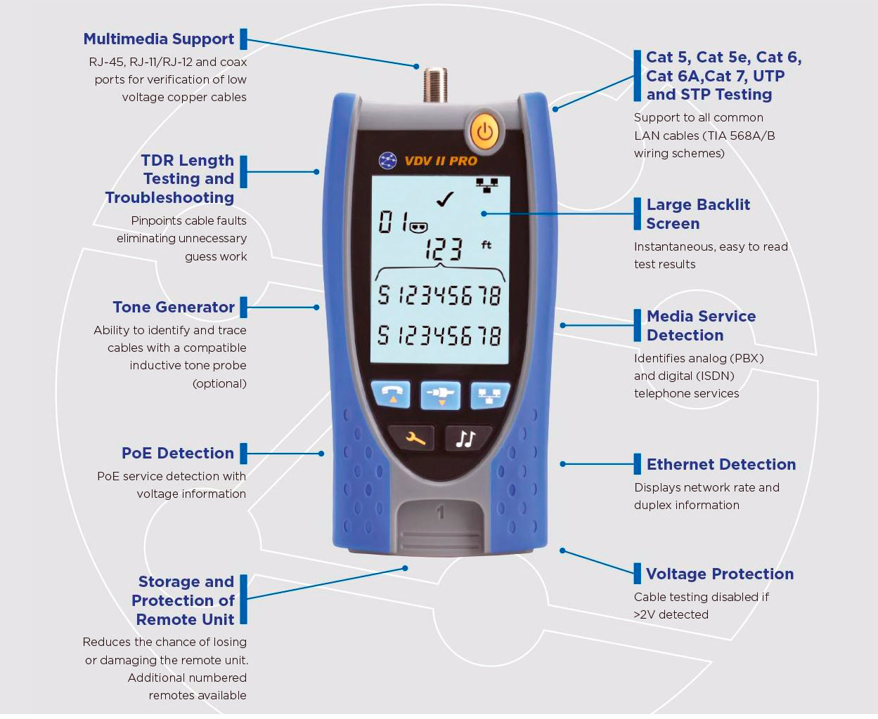 Data Cable Tester : Ideal vdv ii plus cable tester voice and data video
