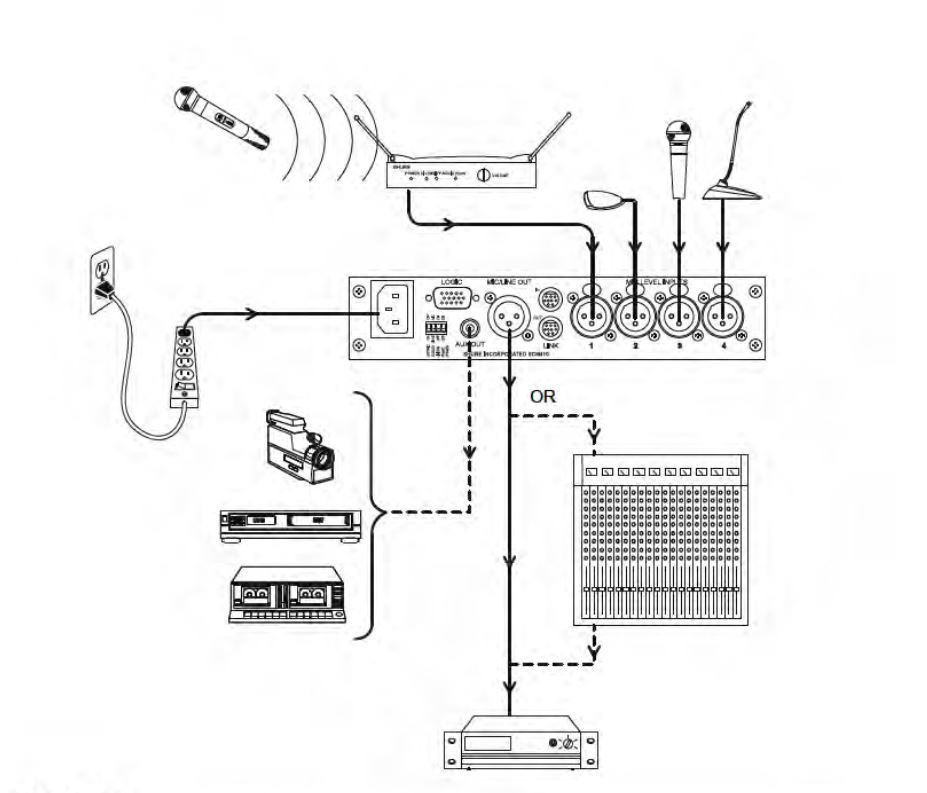 shure scm410 intelligent automatic mixer